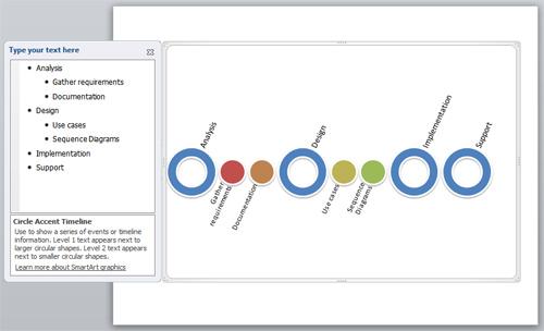 Membuat Timeline Di Powerpoint Menggunakan Smartart