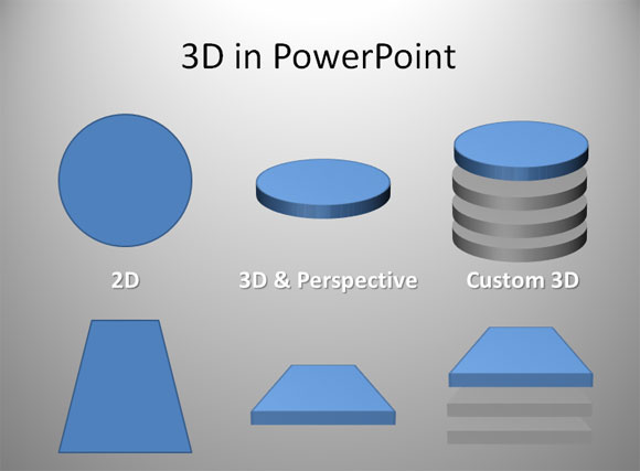 powerpointで3dを使用する方法を学びます