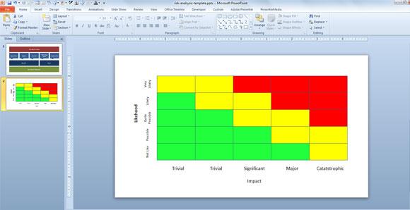 Freie Risk Assessment Matrix Vorlage