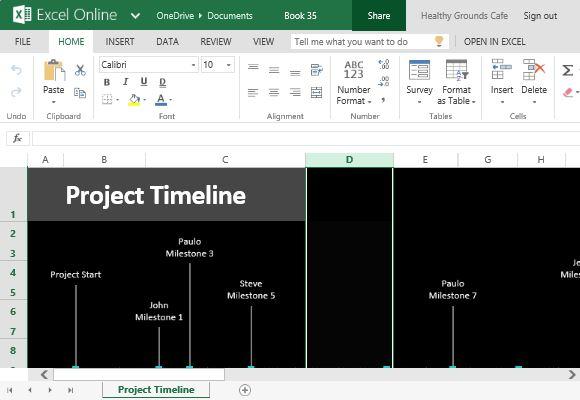 Cara Mudah Membuat Project Timeline Dengan Milestones Di Excel
