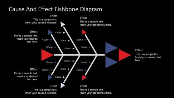 Terbaik fishbone diagram untuk analisis root cause di powerpoint diagram tulang ikan di powerpoint ccuart Choice Image