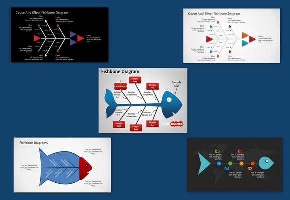 Beste Fishbone-Diagramme für die Ursachenanalyse in Powerpoint