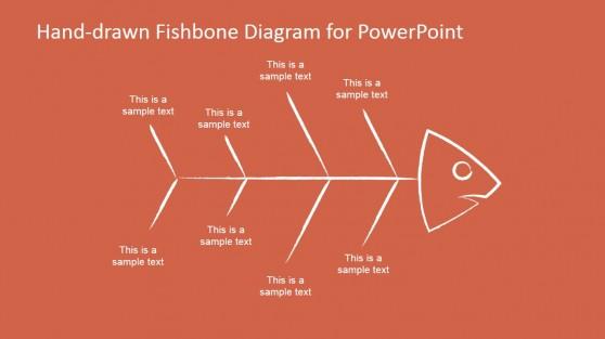 Terbaik fishbone diagram untuk analisis root cause di powerpoint digambar tangan fishbone diagram template untuk powerpoint ccuart Images