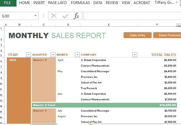 Monatlicher Umsatz und Prognosebericht Vorlage für Excel