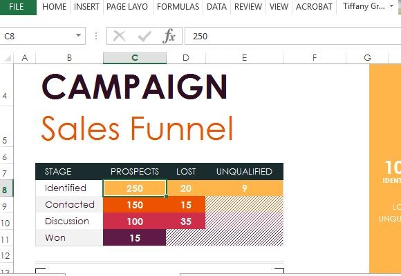 Sales Pipeline Excel Template Free