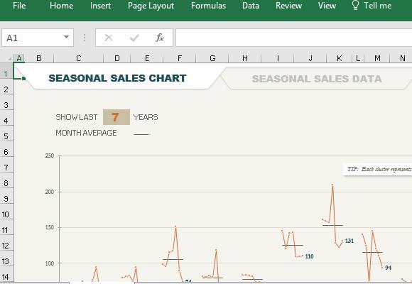 Verkaufs Diagrammvorlage für Excel