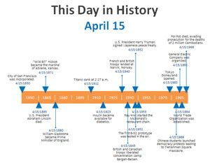 Day in History PowerPoint Timeline Template