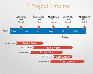 IT Project PowerPoint Timeline