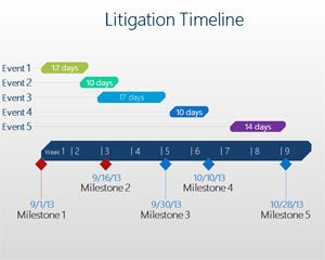 Litigation Timeline PowerPoint Template