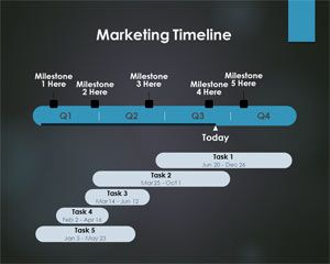Marketing PowerPoint Timeline
