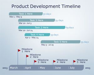 Product Development PowerPoint Timeline