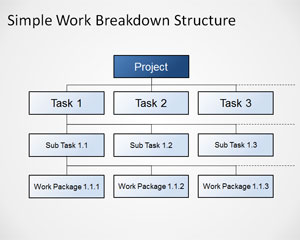 Simple Work Breakdown Structure Diagram for PowerPoint