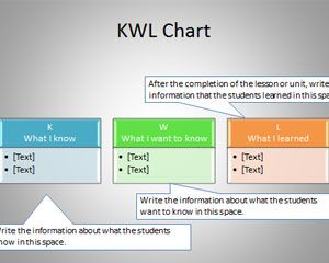 KWL Chart PowerPoint Template
