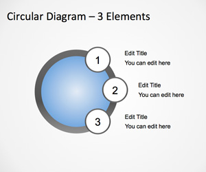 Circular Orbit Diagram Template with 3 Bullet Points