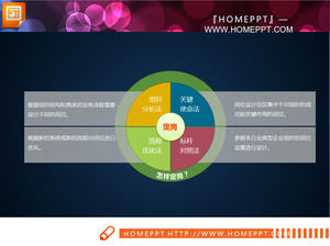 color enterprise company new employee induction training ppt chart