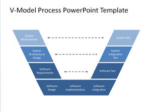 Free V-Model Process PowerPoint Template
