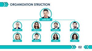 Organization Chart Ppt Template With Avatar Company Powerpoint Templates Free Download