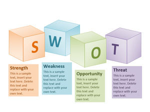 Stereo square SWOT analysis chart PPT template